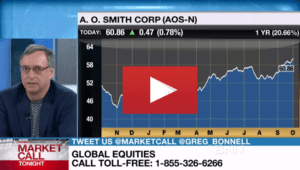 David Driscoll on BNN Market Call